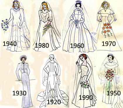 bridaldress_history_answer